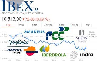 Las empresas del Ibex no están exentas de actividades mafiosas